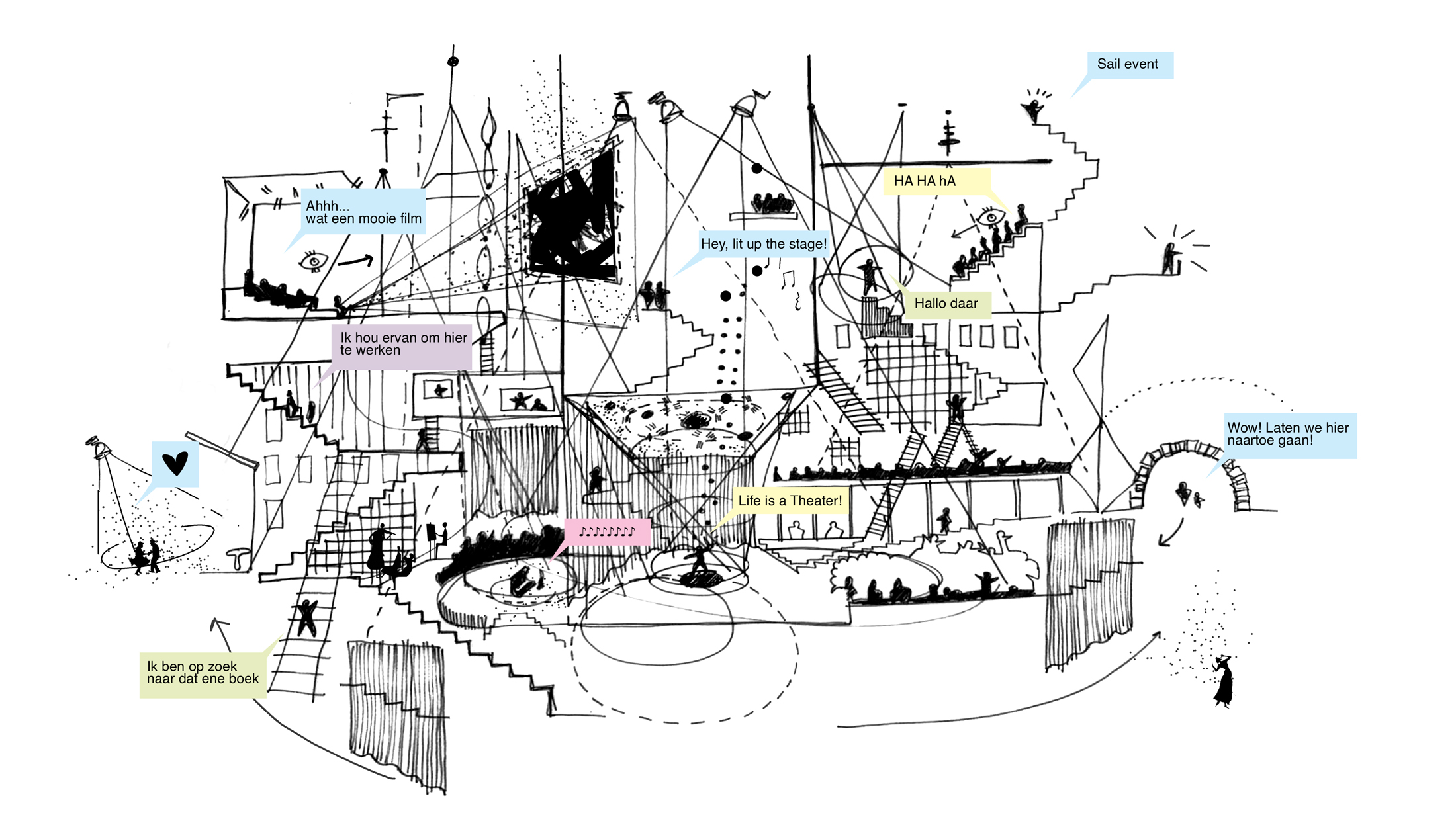 Culture cluster Delfzijl, competition design by NOAHH   Network Oriented Architecture